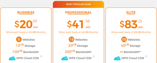 WPX Hosting Plans Pricing